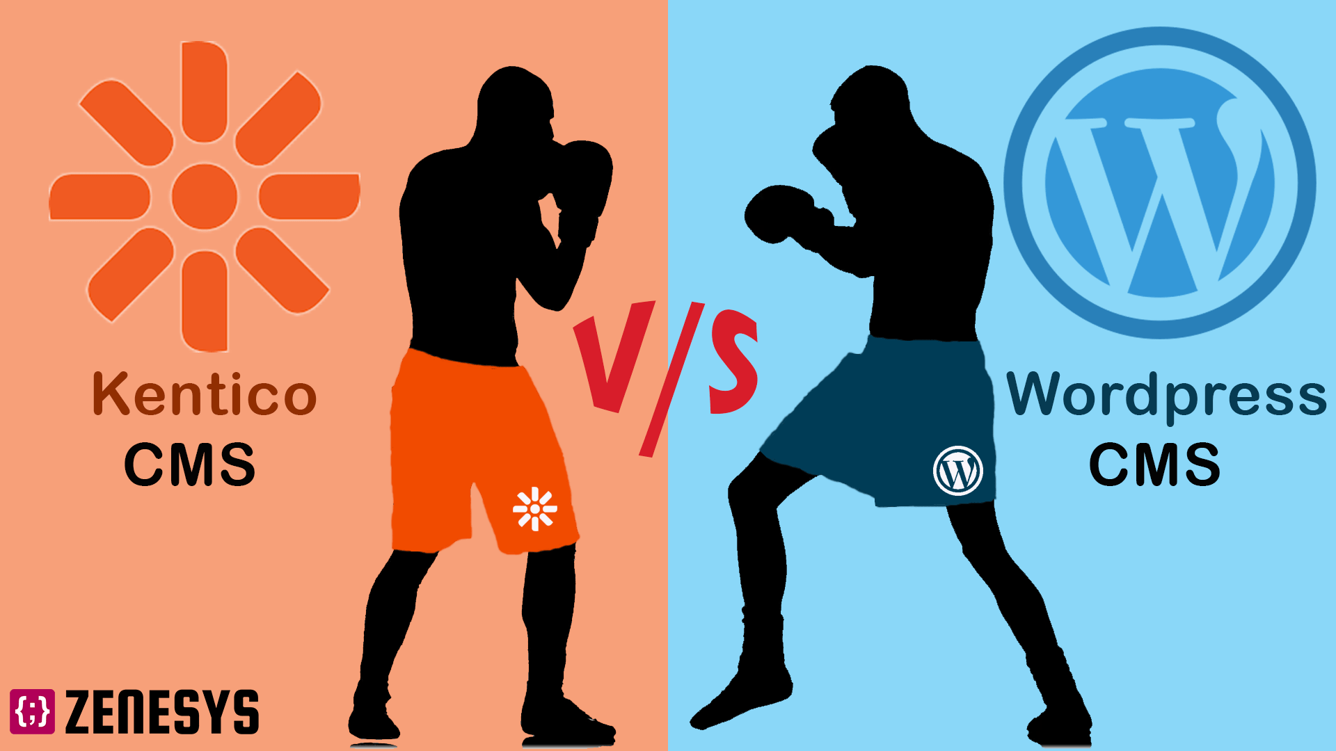 Kentico Vs Wordpress