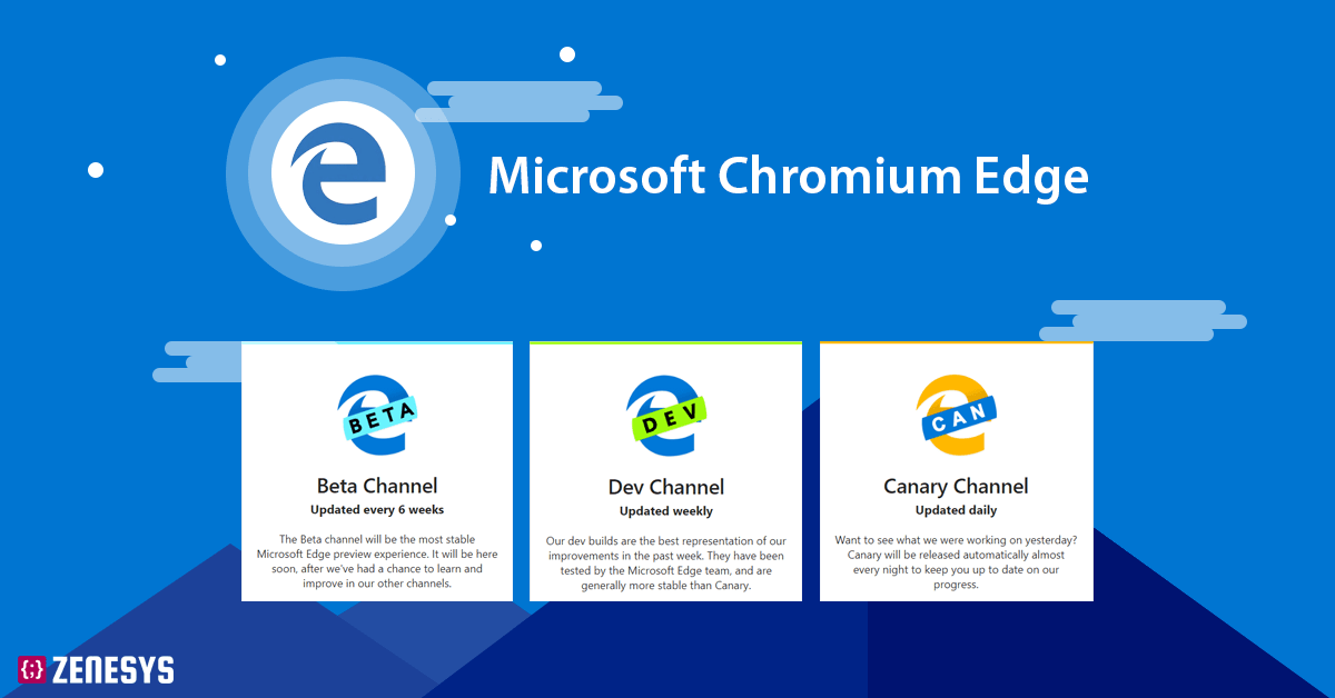 Microsoft Chromium Edge Browser – All Your Questions Answered