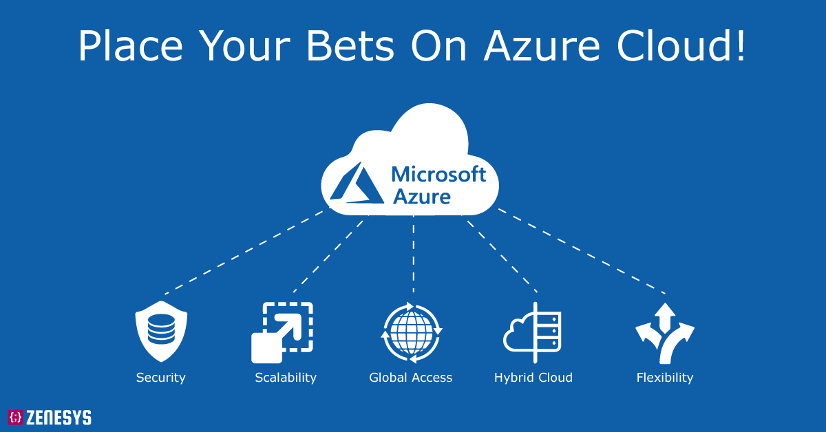 Why place your bets on Microsoft Azure Cloud Services?