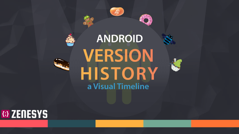 Android Version History - A Visual Timeline