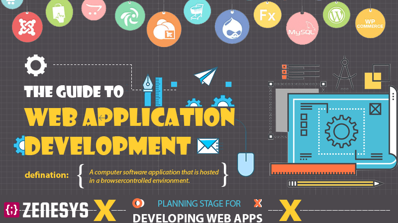 The Guide to Web Application Development - Infographic