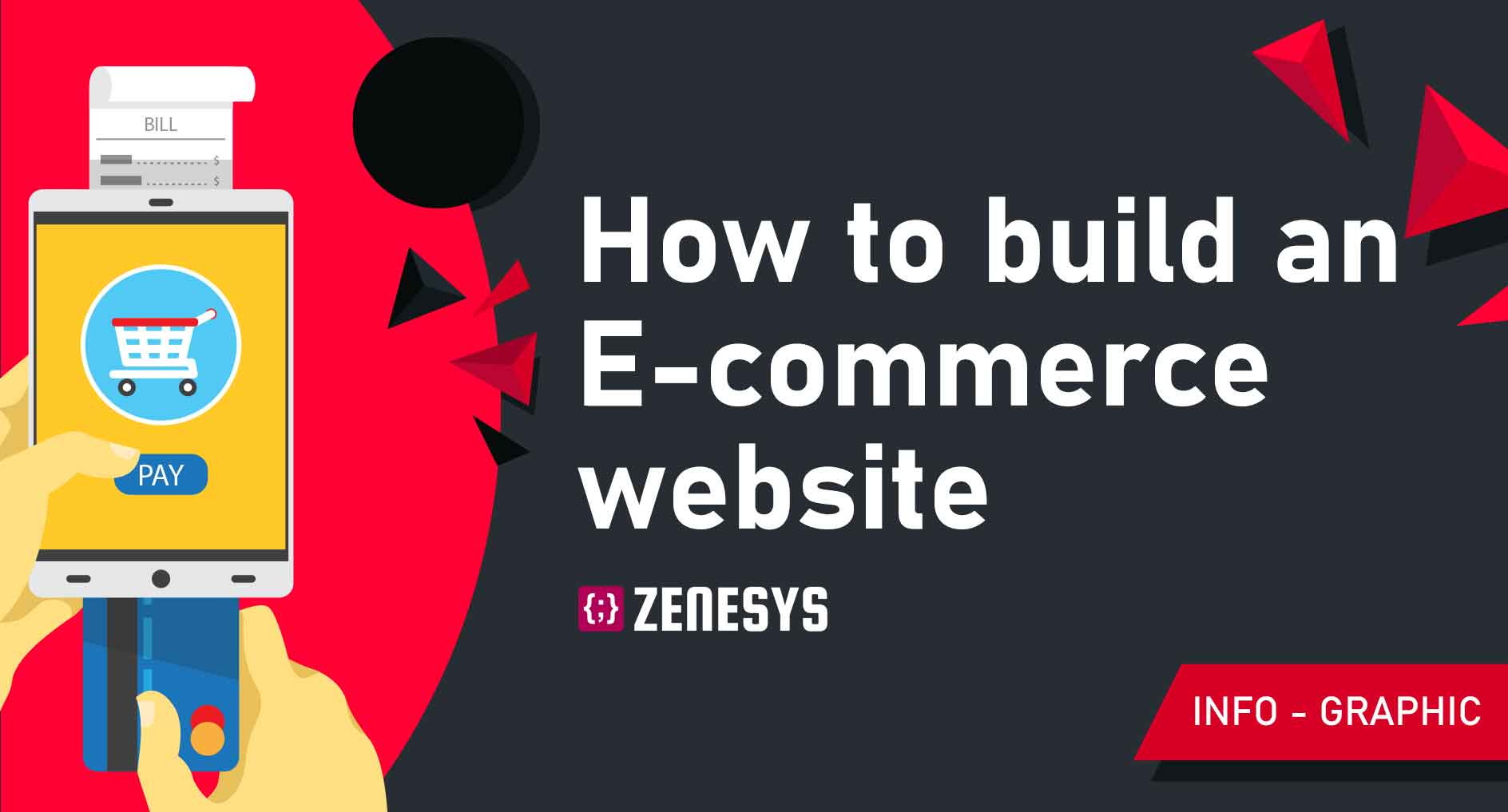 How to build an E-commerce website - Infographic