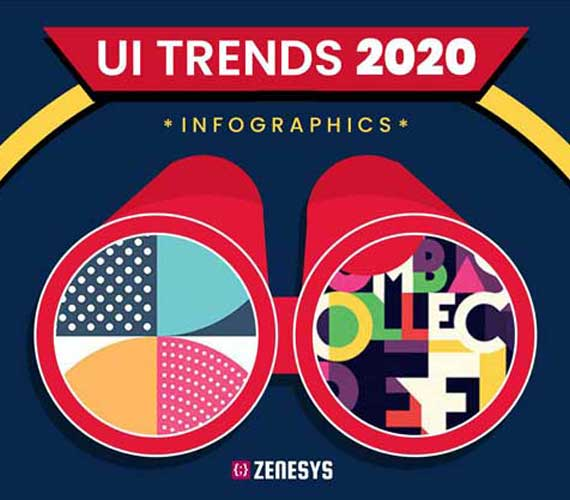 Top UI Trends for 2020