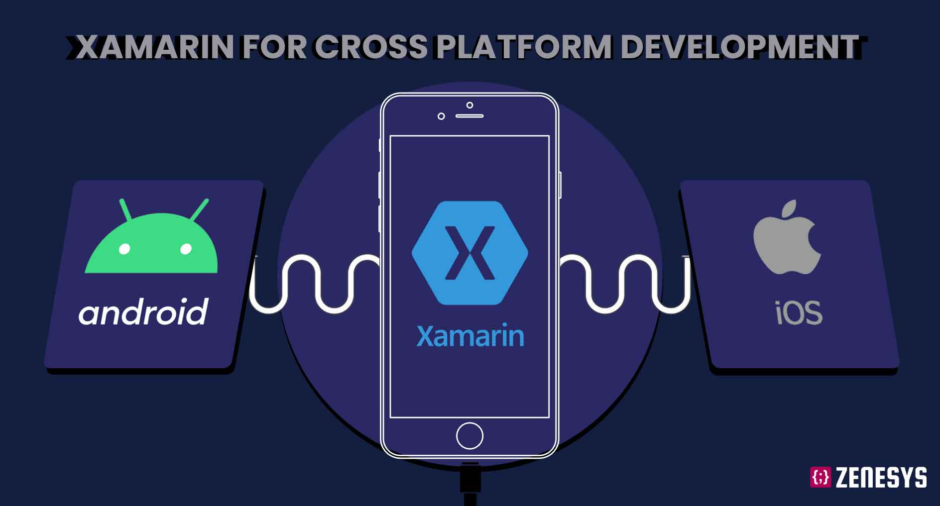 Top 10 reasons to choose Xamarin for Cross Platform Development
