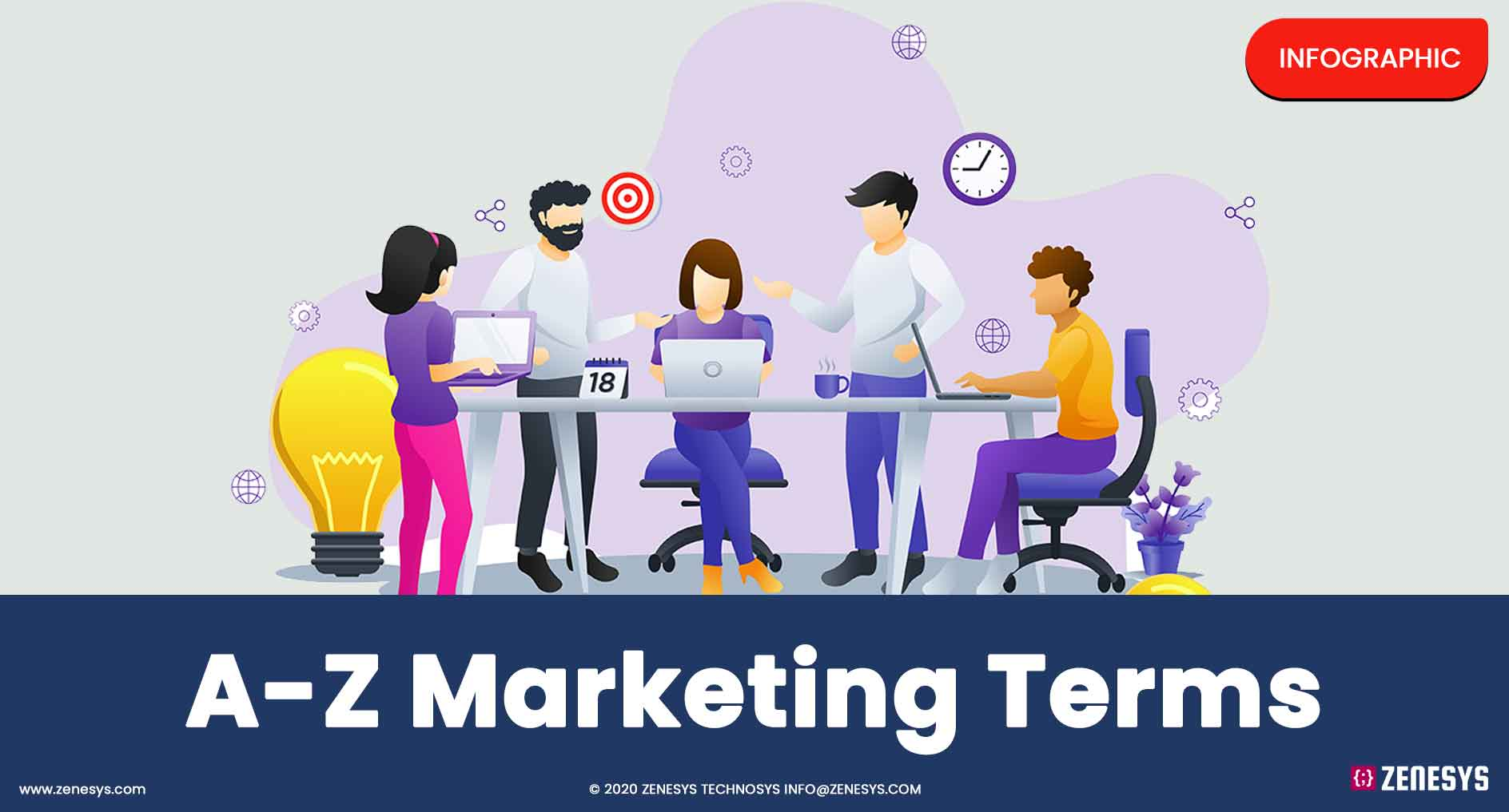 A-Z Marketing Terms - Infographic
