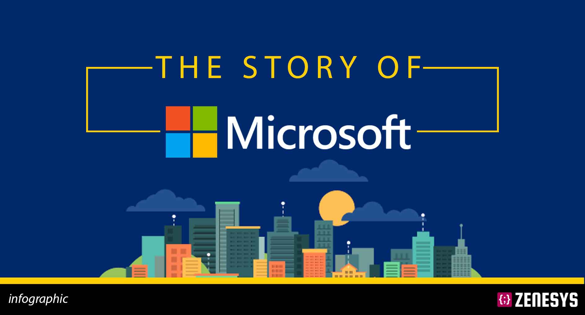 The Story of Microsoft – Infographics