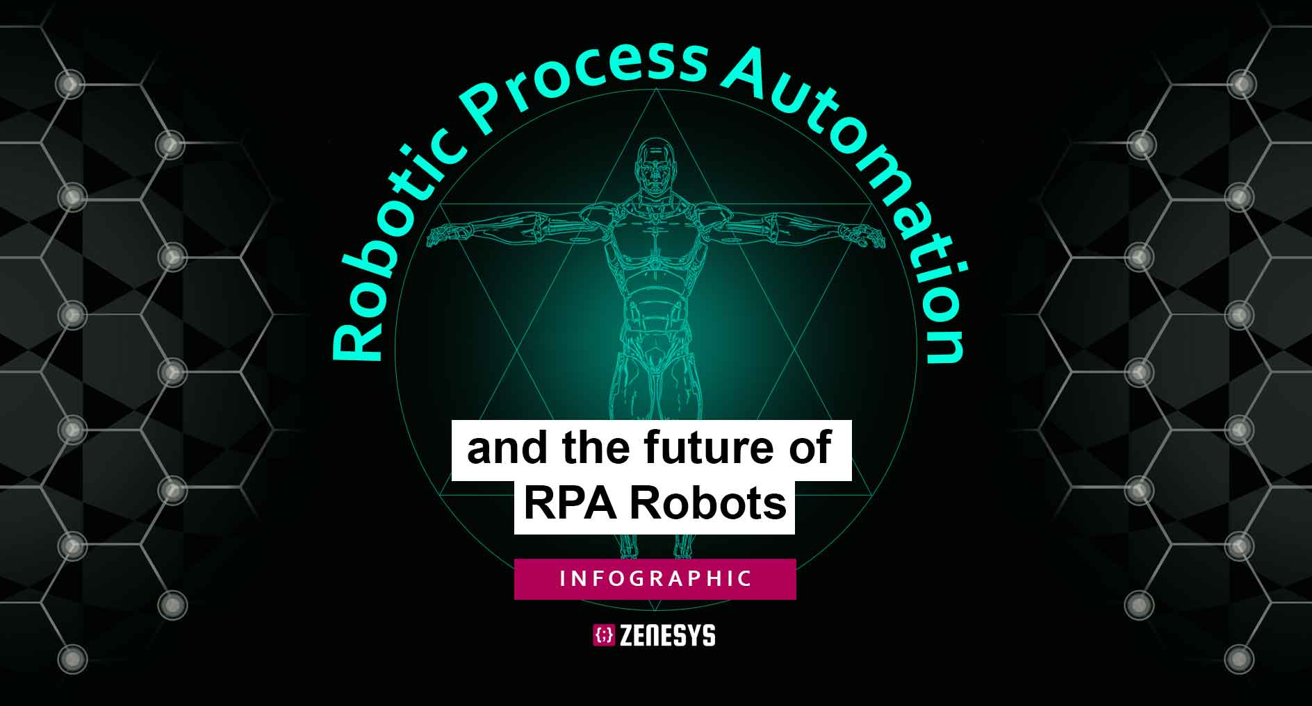 Robotic Process Automation and the future of RPA Robots