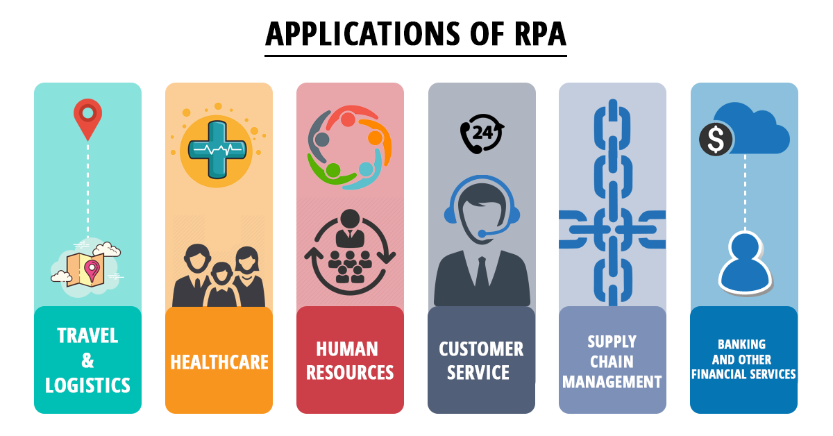 RPA-applications-Zenesys